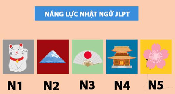 cac-ky-thi-nang-luc-tieng-nhat-2020-ky-thi-jlpt