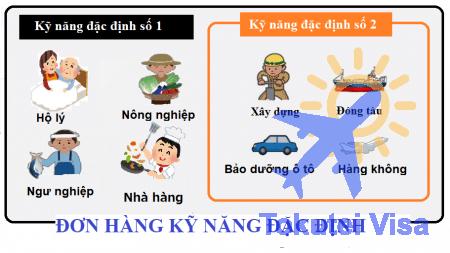 don-hang-ky-nang-dac-dinh